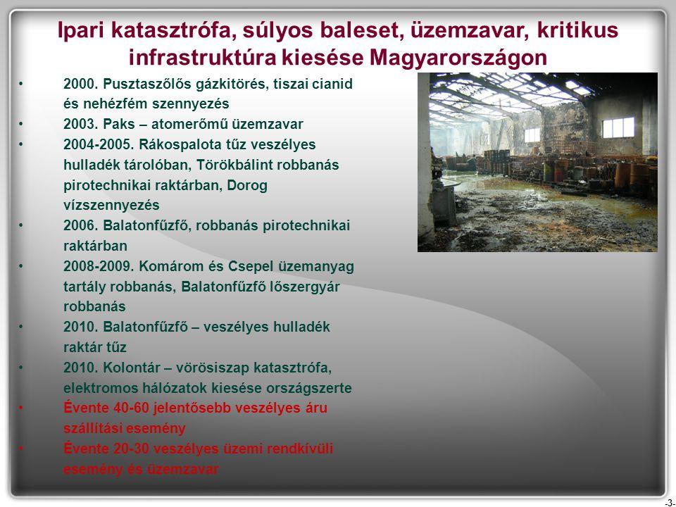 Ipari katasztrófa, súlyos baleset, üzemzavar, kritikus infrastruktúra kiesése Magyarországon