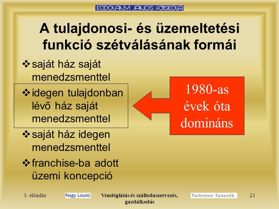 A tulajdonosi- és üzemeltetési funkció szétválásának formái