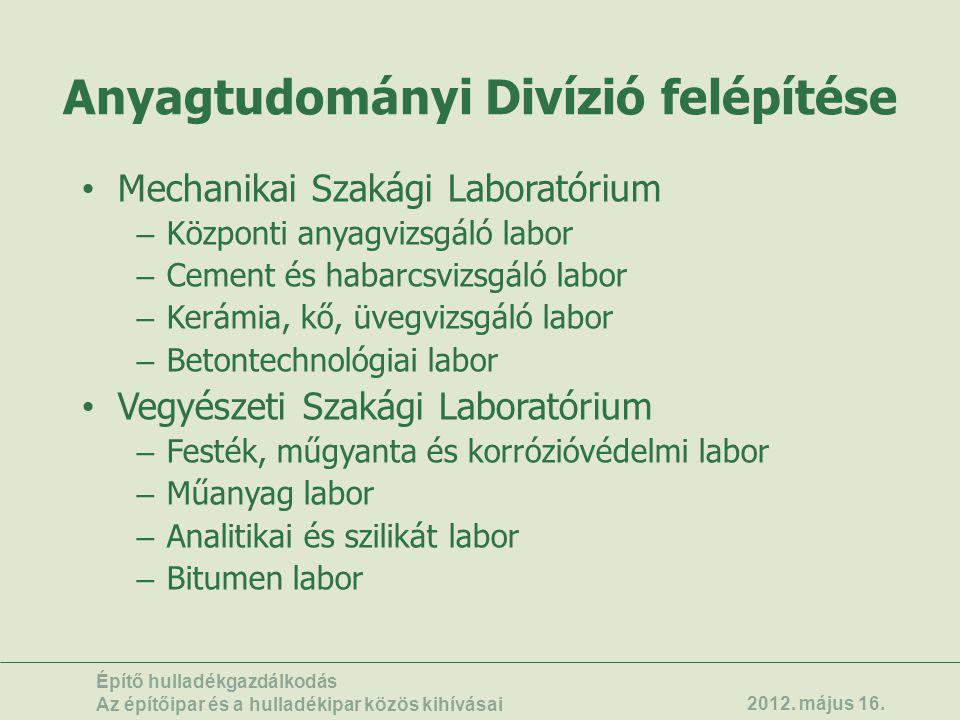 Anyagtudományi Divízió felépítése