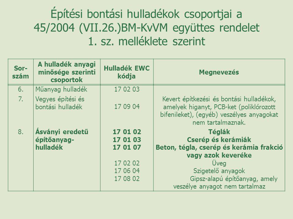 Építési bontási hulladékok csoportjai a 45/2004 (VII. 26