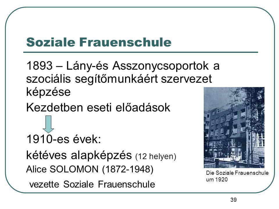 Soziale Frauenschule 1893 – Lány-és Asszonycsoportok a szociális segítőmunkáért szervezet képzése. Kezdetben eseti előadások.