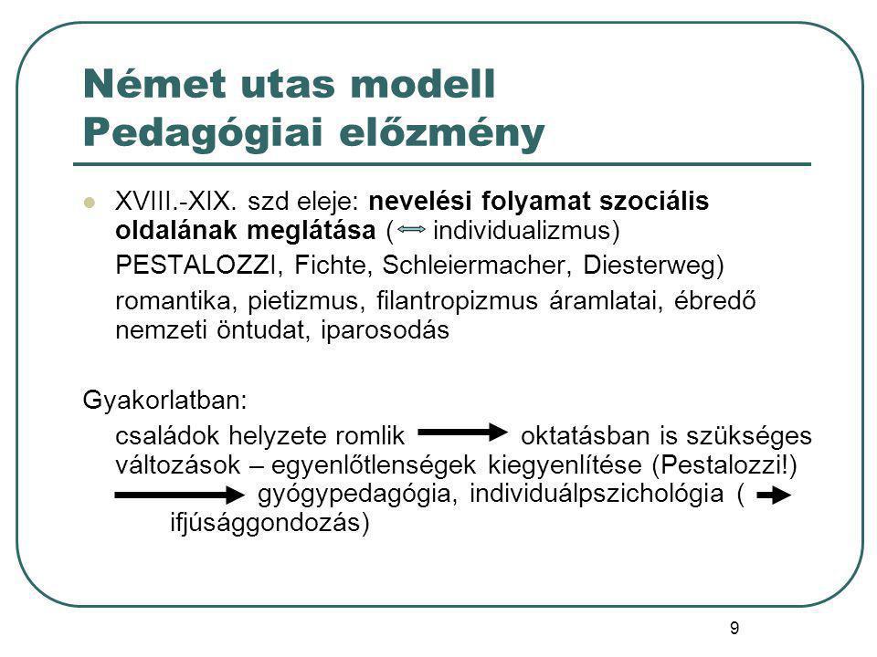 Német utas modell Pedagógiai előzmény