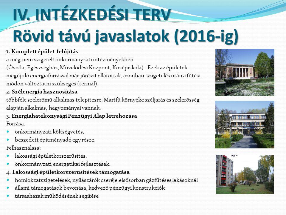 IV. INTÉZKEDÉSI TERV Rövid távú javaslatok (2016-ig)