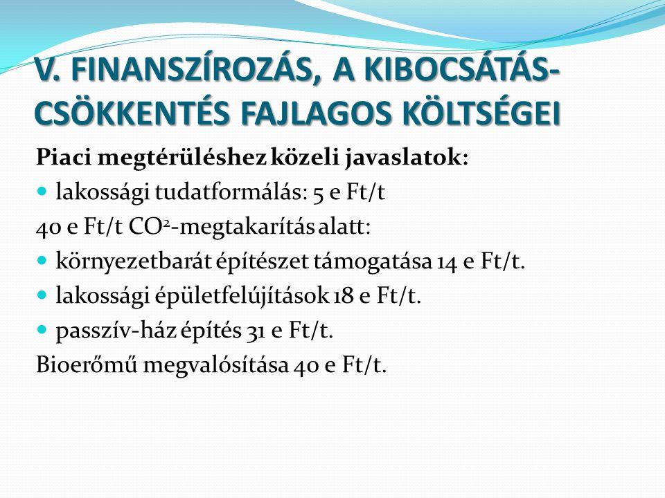 V. FINANSZÍROZÁS, A KIBOCSÁTÁS-CSÖKKENTÉS FAJLAGOS KÖLTSÉGEI