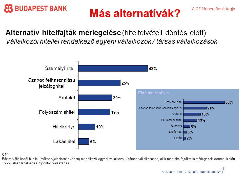 Más alternatívák Alternatív hitelfajták mérlegelése