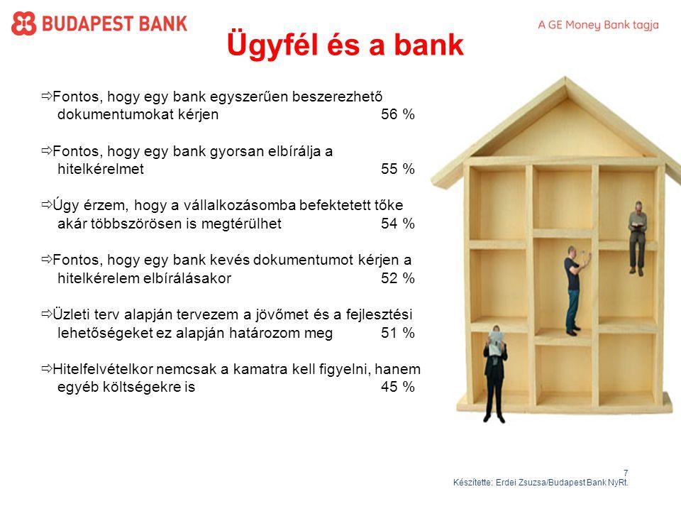 Ügyfél és a bank Fontos, hogy egy bank egyszerűen beszerezhető