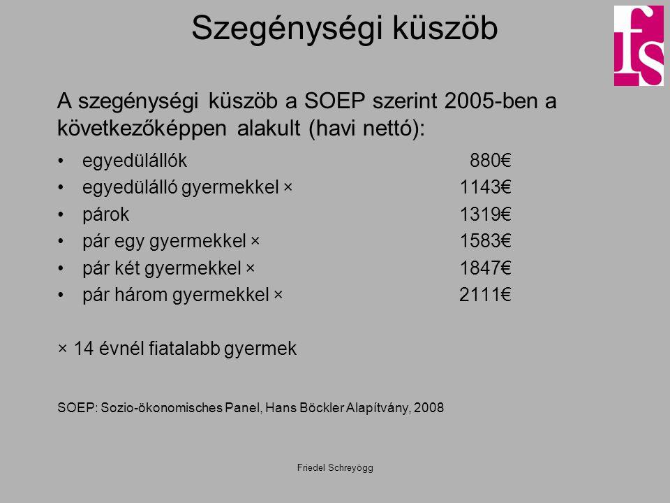 Szegénységi küszöb A szegénységi küszöb a SOEP szerint 2005-ben a következőképpen alakult (havi nettó):