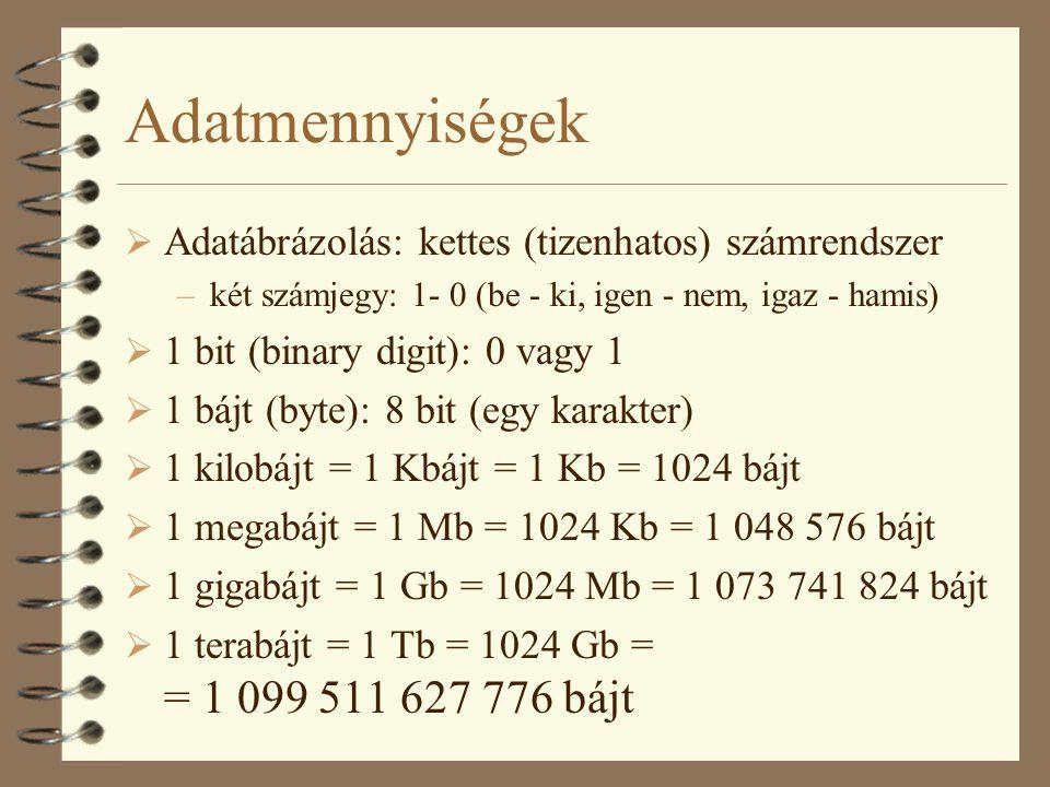 Adatmennyiségek Adatábrázolás: kettes (tizenhatos) számrendszer