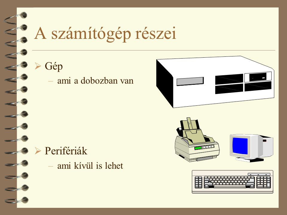 A számítógép részei Gép Perifériák ami a dobozban van