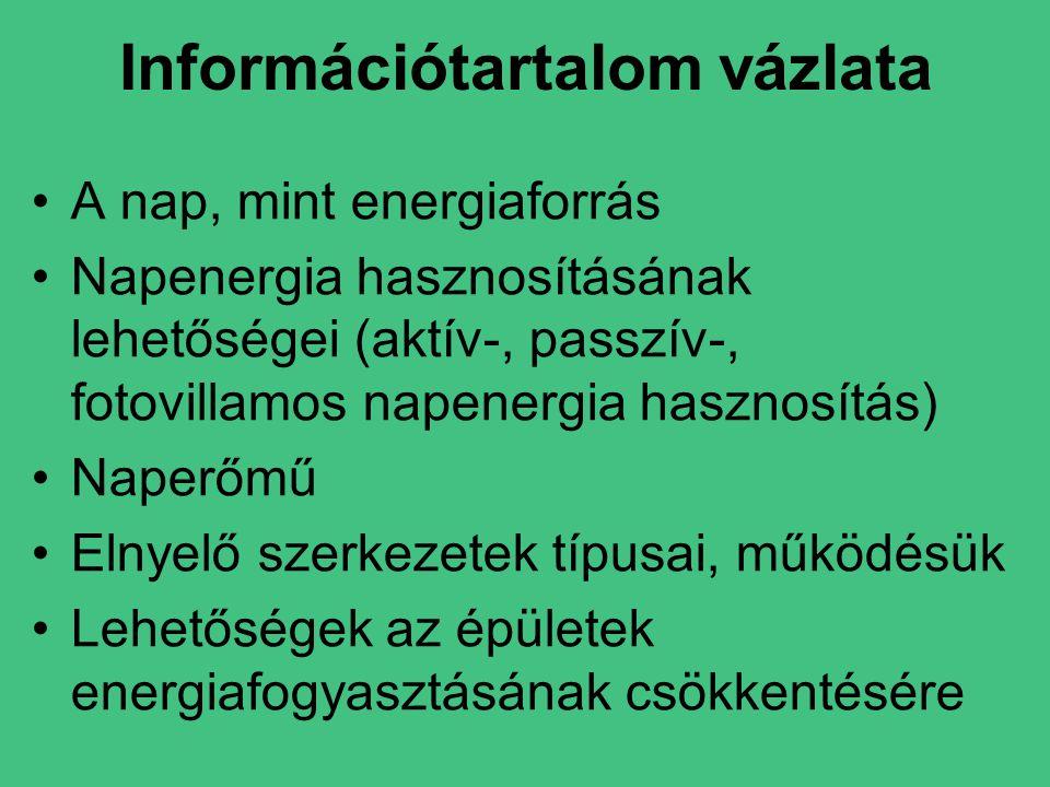 Információtartalom vázlata