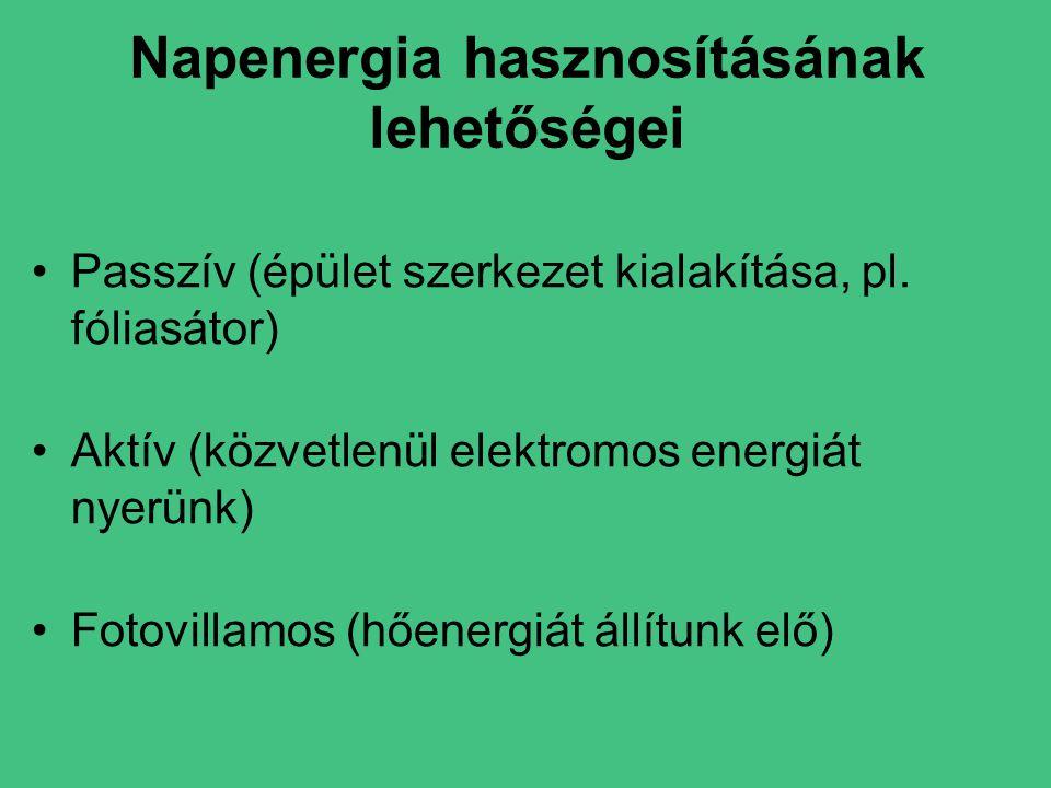 Napenergia hasznosításának lehetőségei