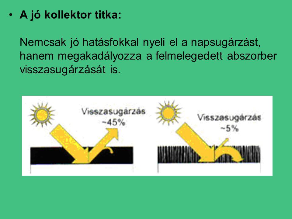 A jó kollektor titka: Nemcsak jó hatásfokkal nyeli el a napsugárzást, hanem megakadályozza a felmelegedett abszorber visszasugárzását is.