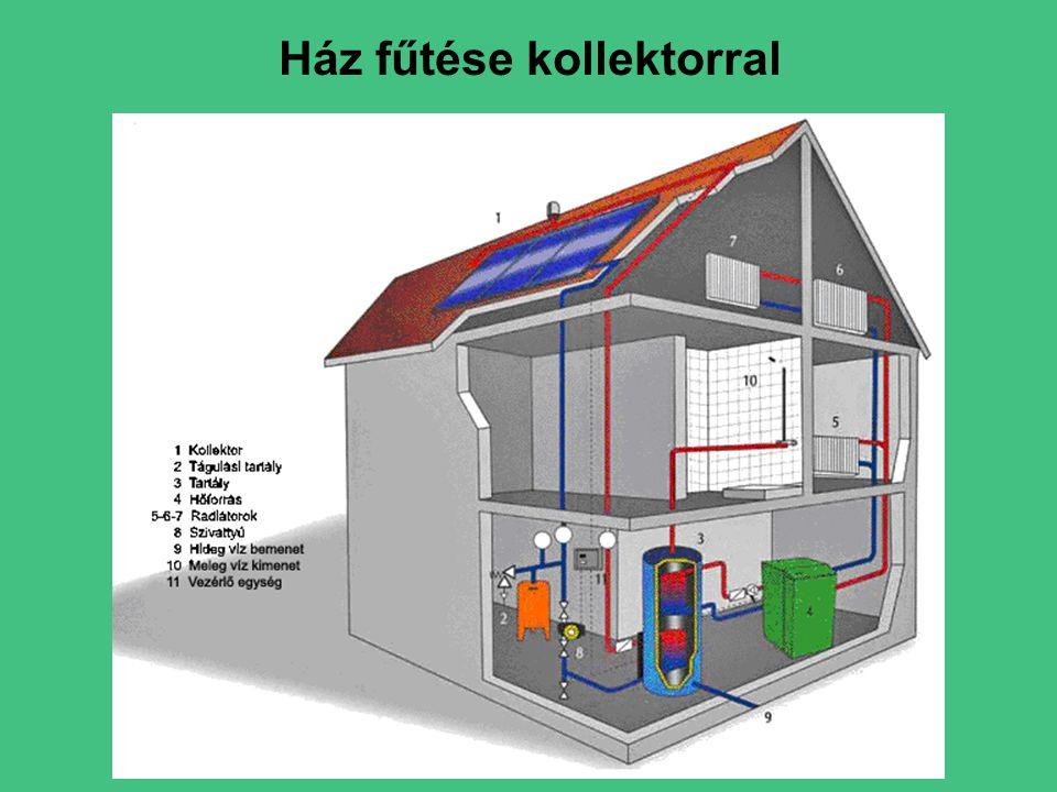 Ház fűtése kollektorral