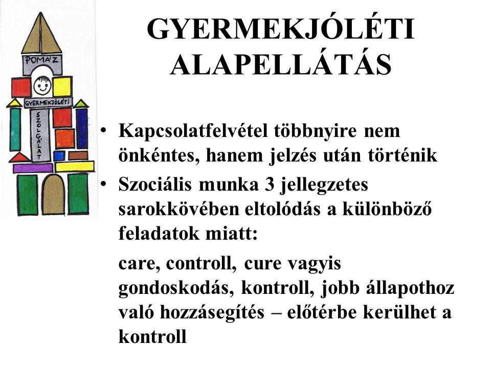 GYERMEKJÓLÉTI ALAPELLÁTÁS