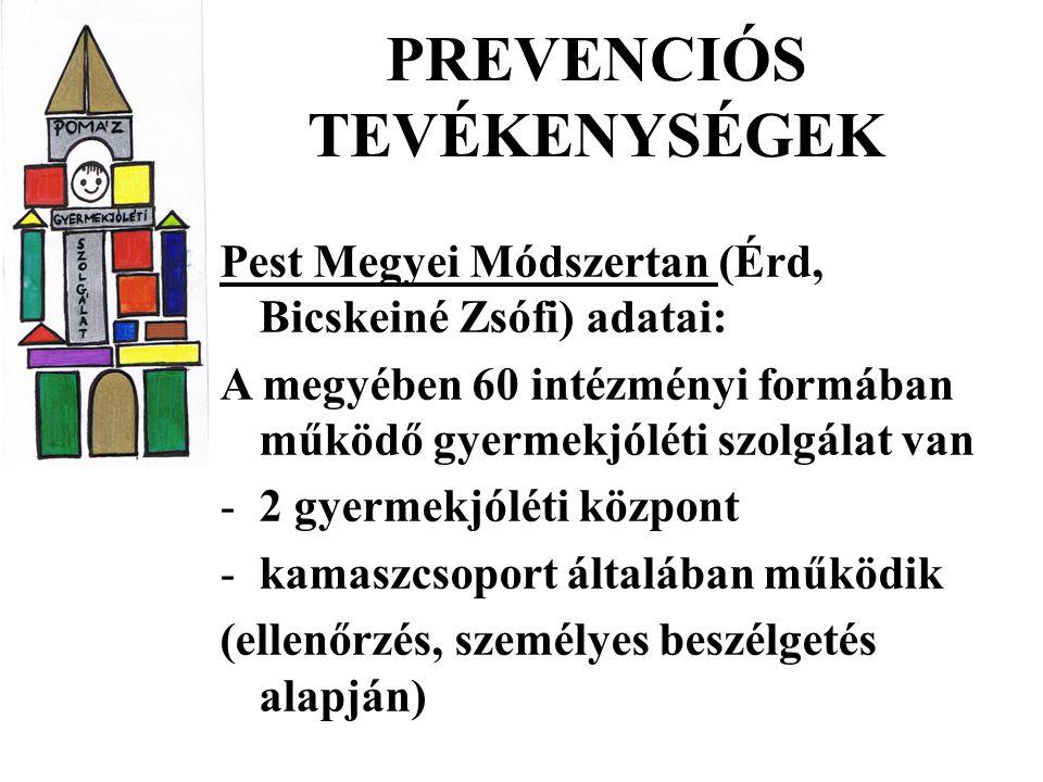 PREVENCIÓS TEVÉKENYSÉGEK