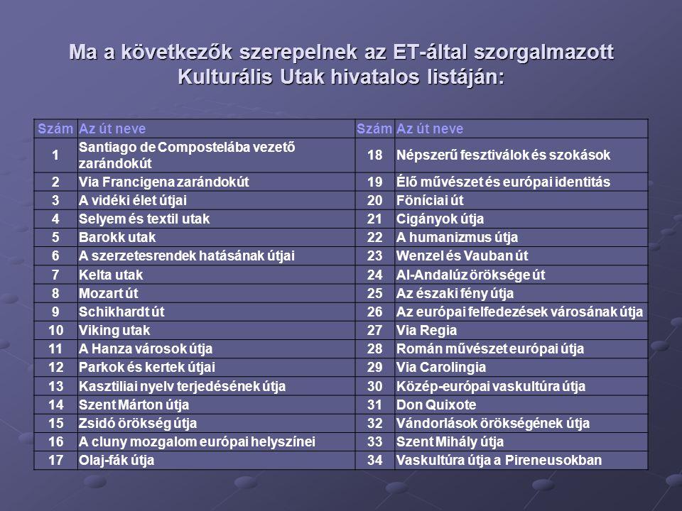 Ma a következők szerepelnek az ET-által szorgalmazott Kulturális Utak hivatalos listáján: