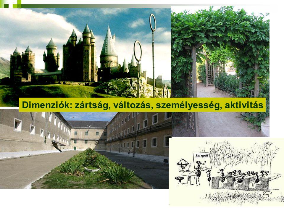Erődítmény: védelmező bástya, erőd, vár, labirintus
