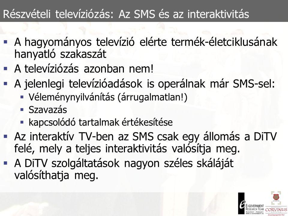 Részvételi televíziózás: Az SMS és az interaktivitás