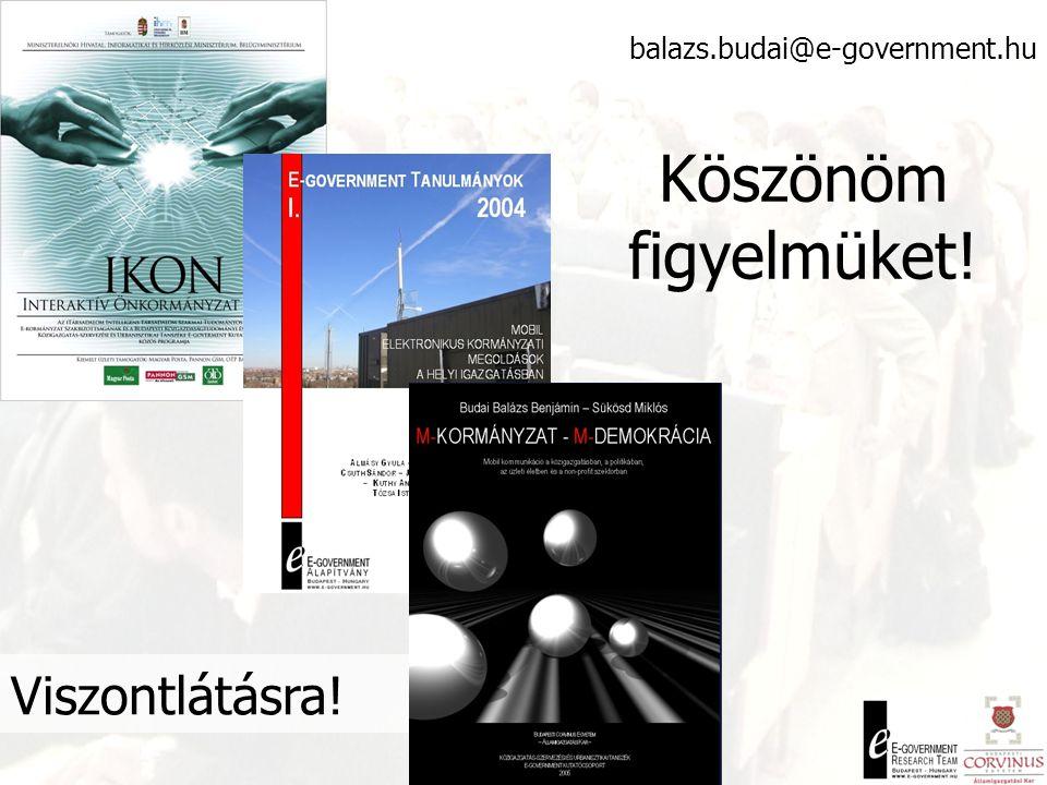 balazs.budai@e-government.hu Köszönöm figyelmüket! Viszontlátásra!