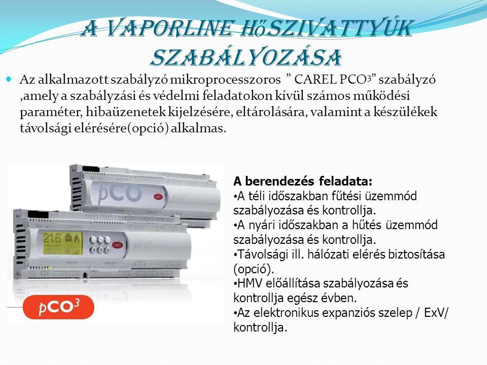 A Vaporline hőszivattyúk szabályozása