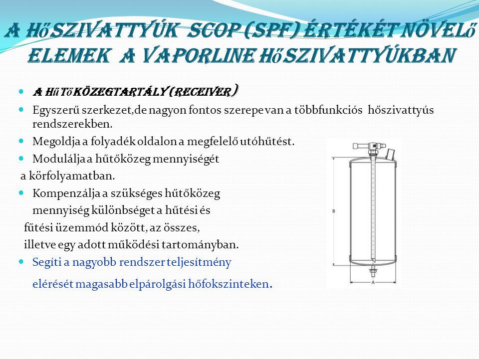 A Hőszivattyúk SCOP (SPF) értékét növelő elemek a Vaporline hőszivattyúkban