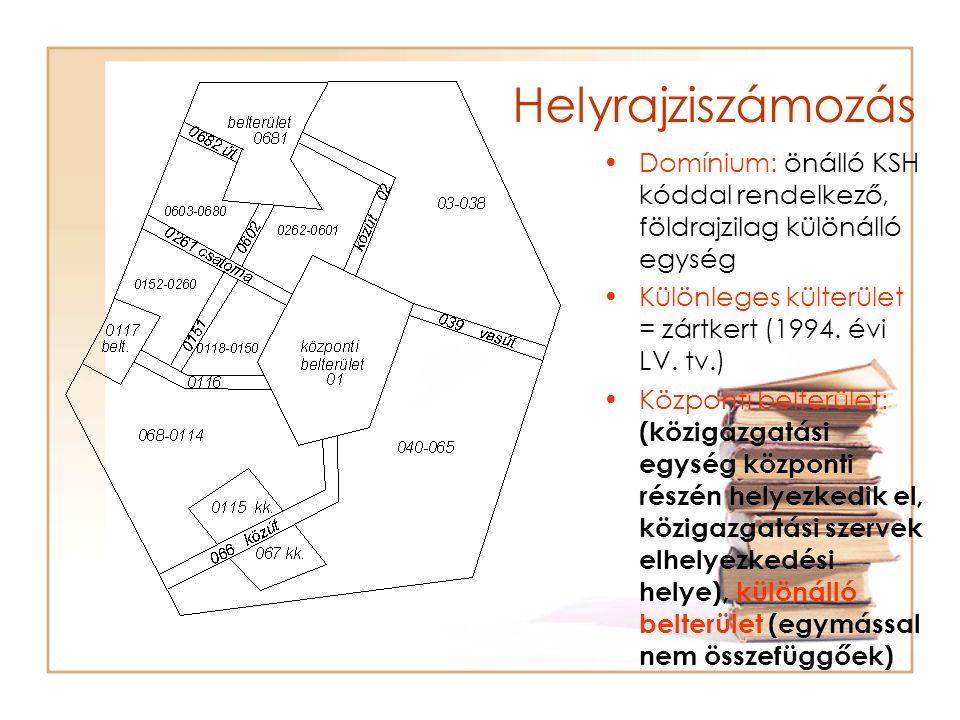 Helyrajziszámozás Domínium: önálló KSH kóddal rendelkező, földrajzilag különálló egység. Különleges külterület = zártkert (1994. évi LV. tv.)