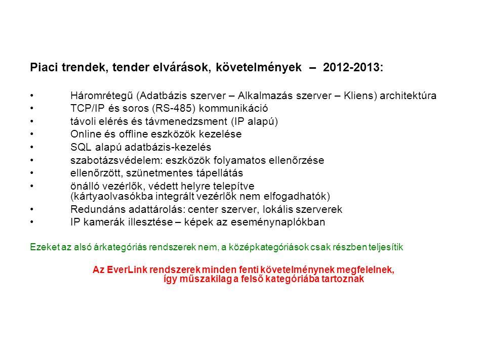 Piaci trendek, tender elvárások, követelmények – 2012-2013: