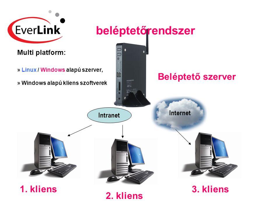 beléptetőrendszer Beléptető szerver 1. kliens 3. kliens 2. kliens
