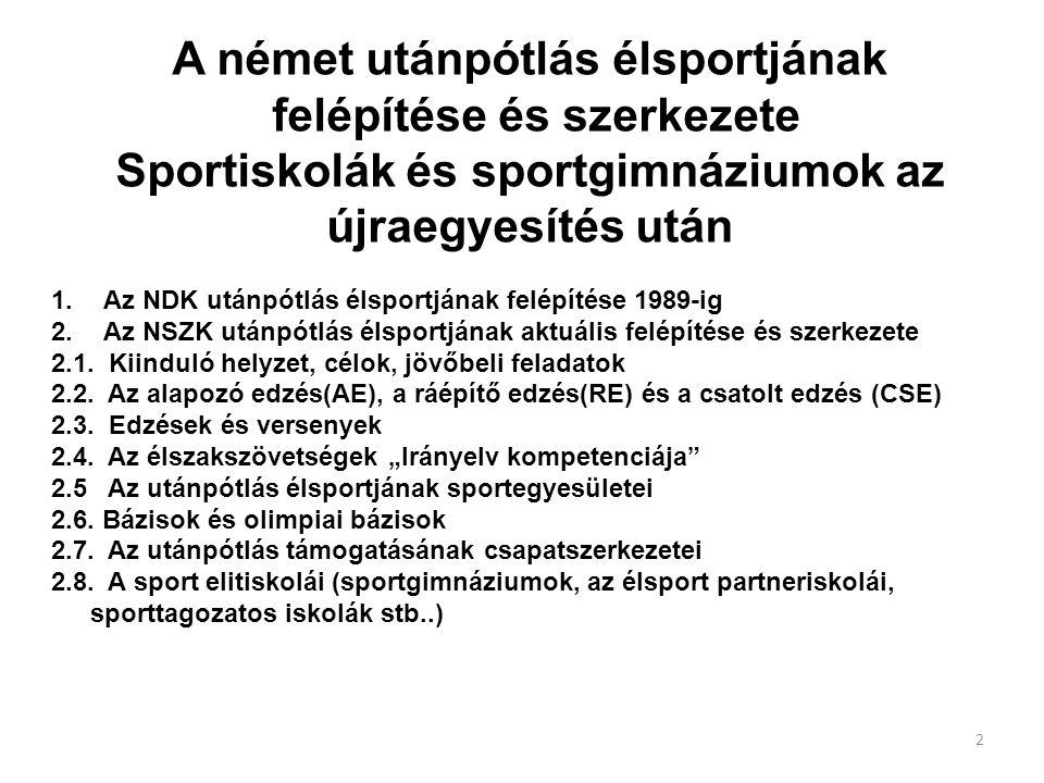 A német utánpótlás élsportjának felépítése és szerkezete Sportiskolák és sportgimnáziumok az újraegyesítés után
