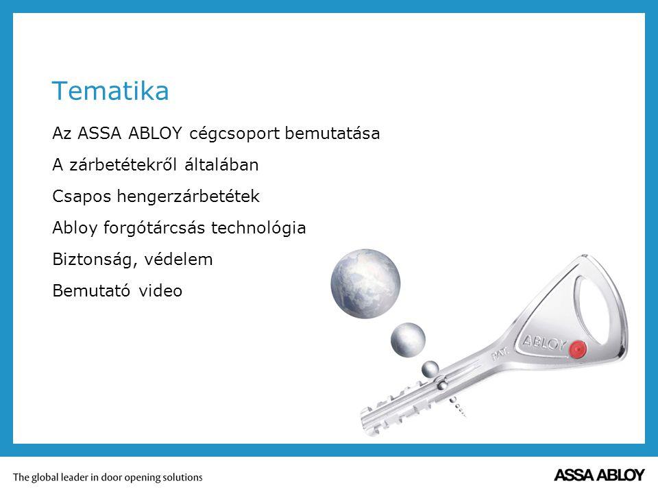 Tematika Az ASSA ABLOY cégcsoport bemutatása A zárbetétekről általában