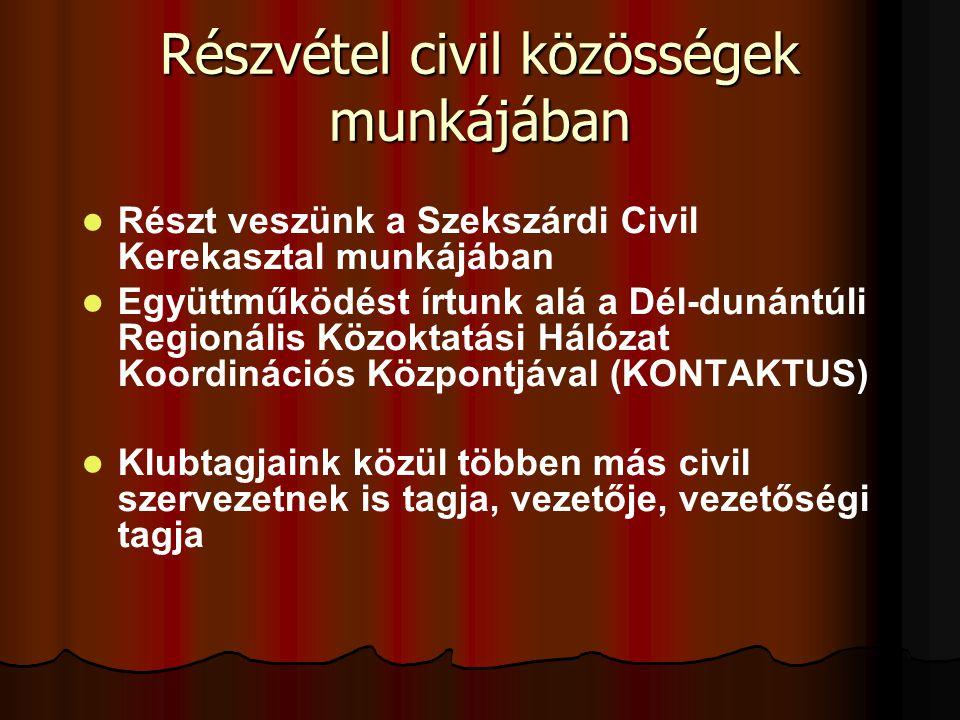 Részvétel civil közösségek munkájában