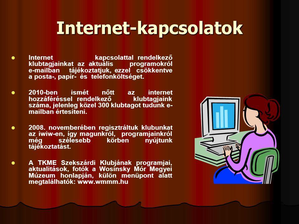 Internet-kapcsolatok