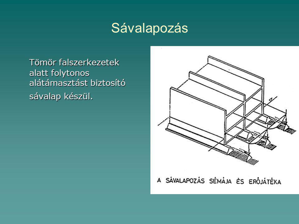 Sávalapozás Tömör falszerkezetek alatt folytonos alátámasztást biztosító sávalap készül.