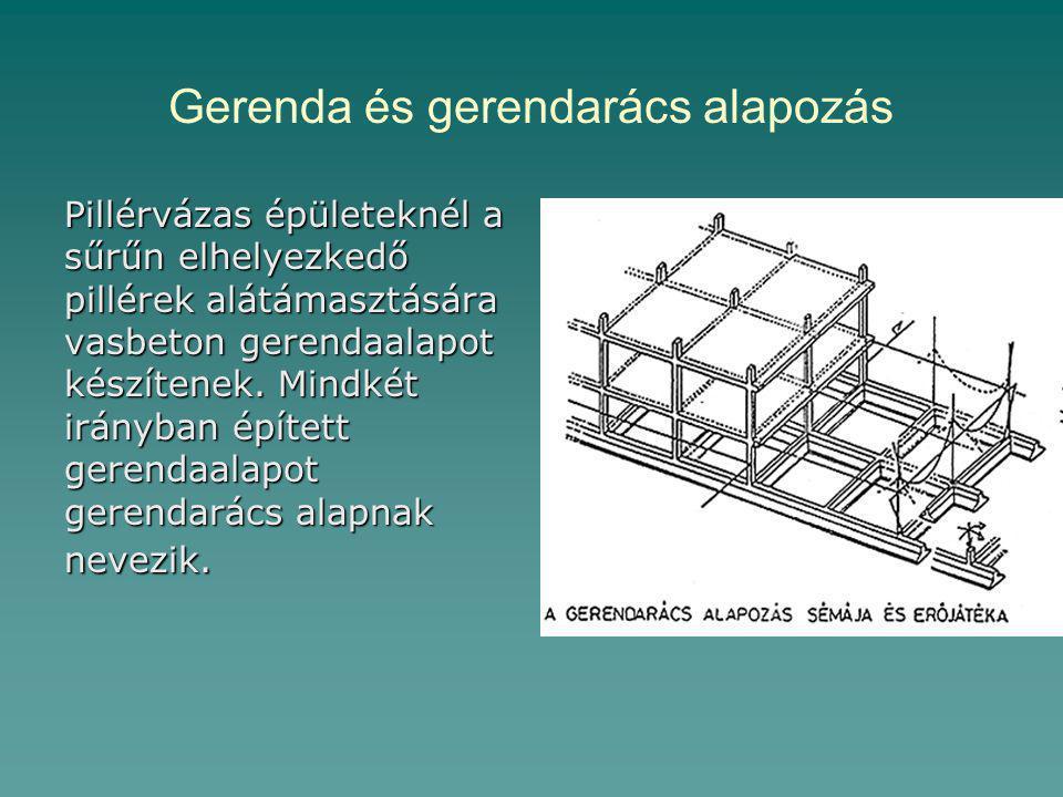 Gerenda és gerendarács alapozás