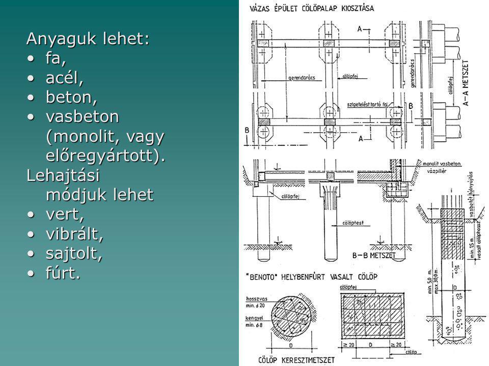 Anyaguk lehet: fa, acél, beton, vasbeton (monolit, vagy előregyártott). Lehajtási módjuk lehet.