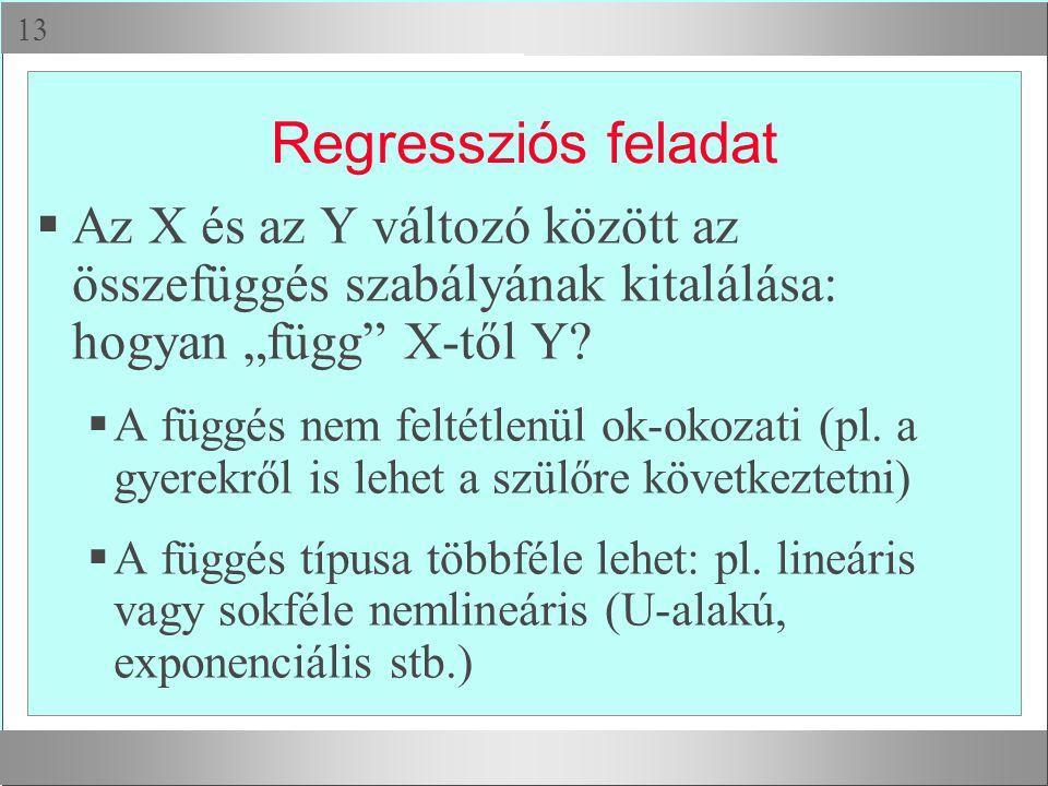 """Regressziós feladat Az X és az Y változó között az összefüggés szabályának kitalálása: hogyan """"függ X-től Y"""