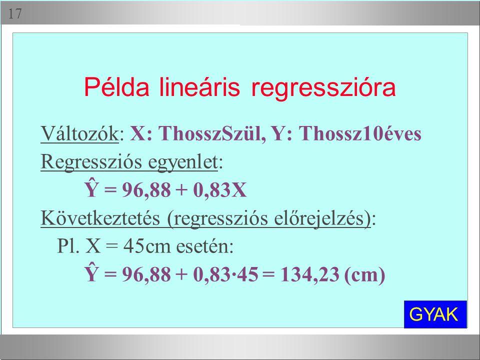 Példa lineáris regresszióra
