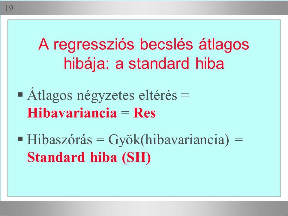 A regressziós becslés átlagos hibája: a standard hiba