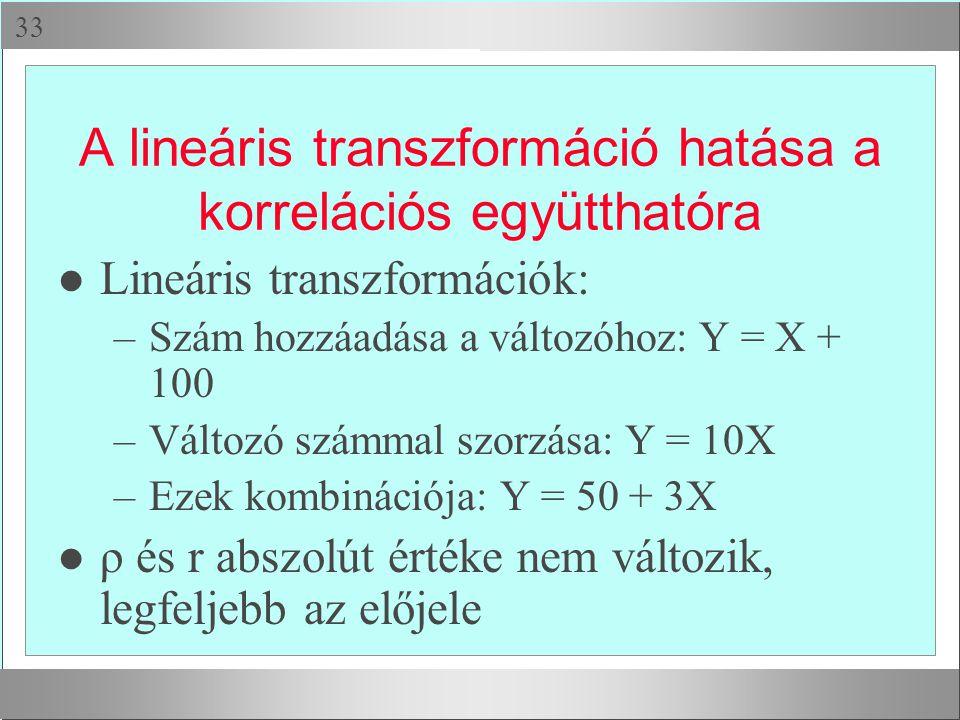 A lineáris transzformáció hatása a korrelációs együtthatóra