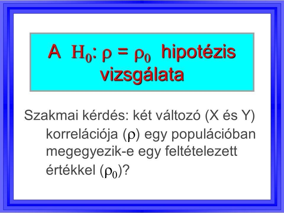 A H0: r = r0 hipotézis vizsgálata