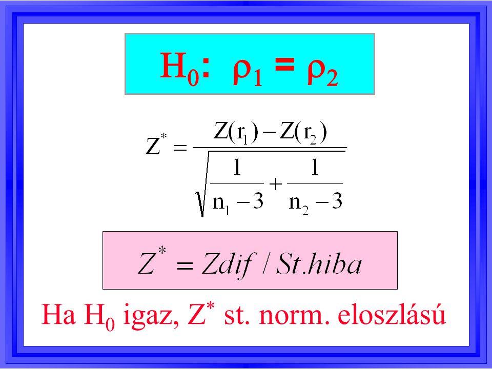 Ha H0 igaz, Z* st. norm. eloszlású