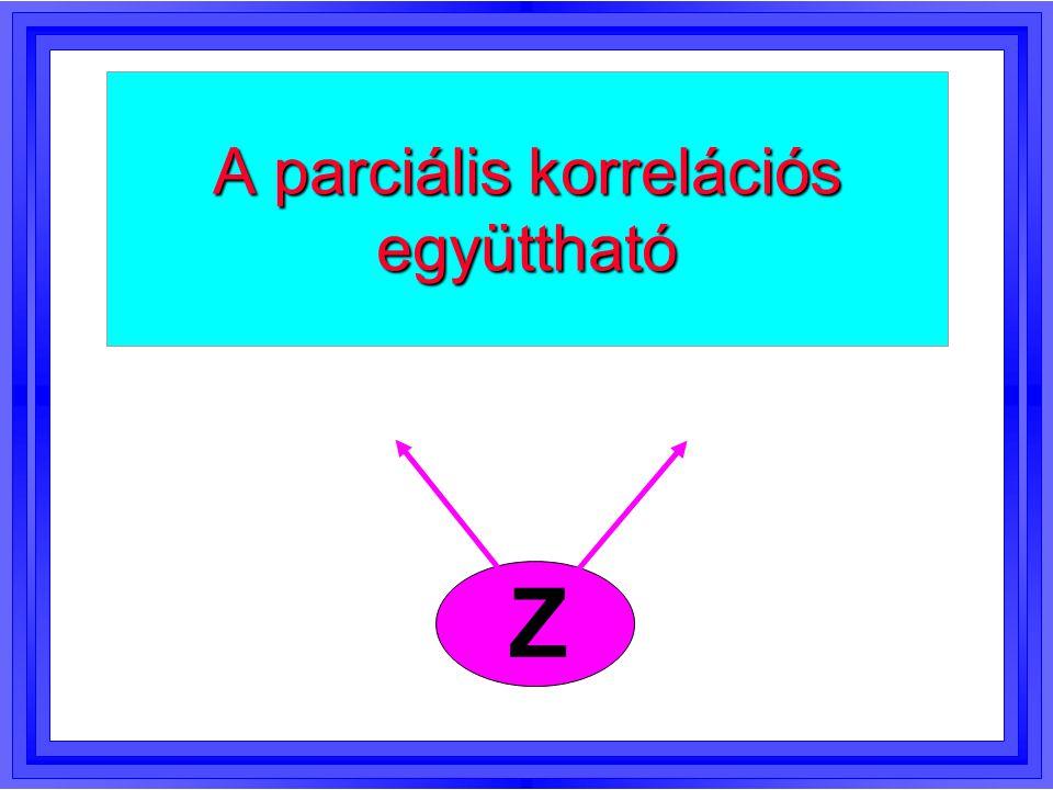 A parciális korrelációs együttható