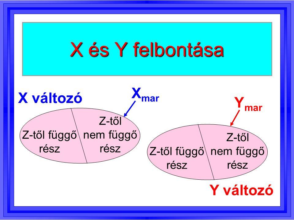 X és Y felbontása Xmar X változó Ymar Y változó Z-től nem függő rész