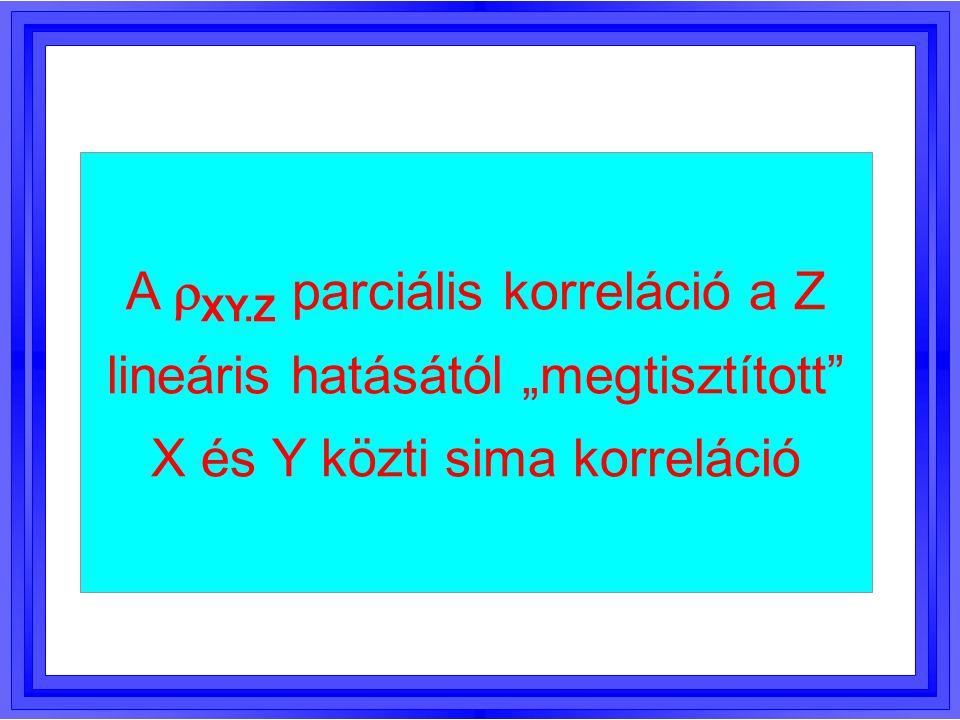 """A rXY.Z parciális korreláció a Z lineáris hatásától """"megtisztított X és Y közti sima korreláció"""