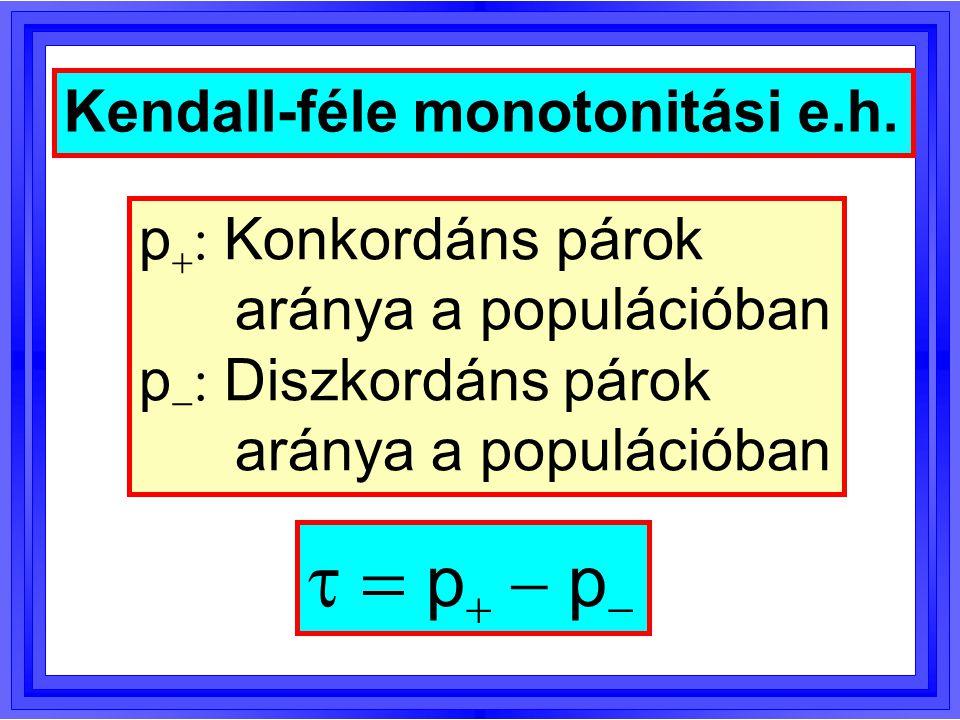 t = p+ - p- Kendall-féle monotonitási e.h. p+: Konkordáns párok