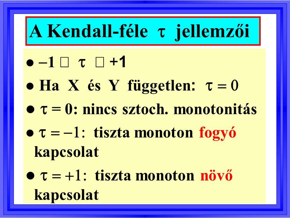 A Kendall-féle t jellemzői