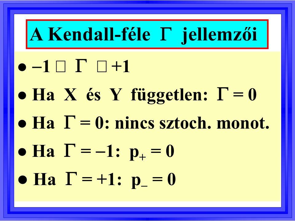 A Kendall-féle G jellemzői