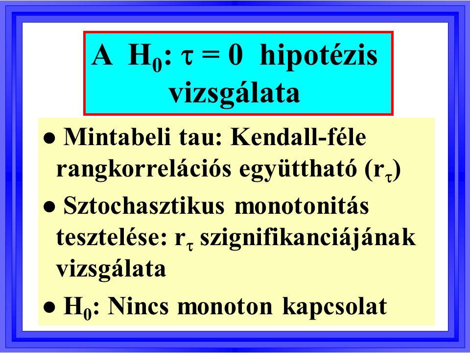 A H0: t = 0 hipotézis vizsgálata