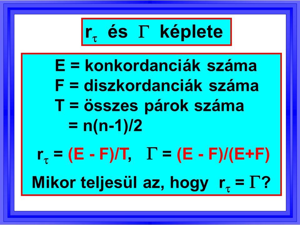 rt = (E - F)/T, G = (E - F)/(E+F) Mikor teljesül az, hogy rt = G