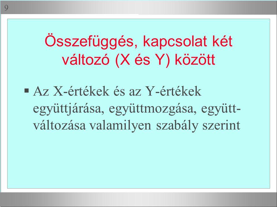 Összefüggés, kapcsolat két változó (X és Y) között